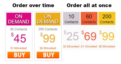 latinoeuro pricing